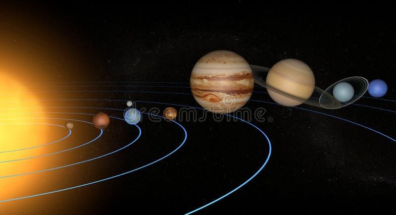 Ruimte het heelalzon van zonnestelselplaneten royalty-vrije illustratie