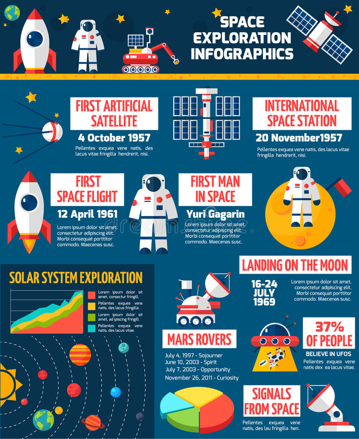 Ruimteexploratiechronologie Infographic stock illustratie