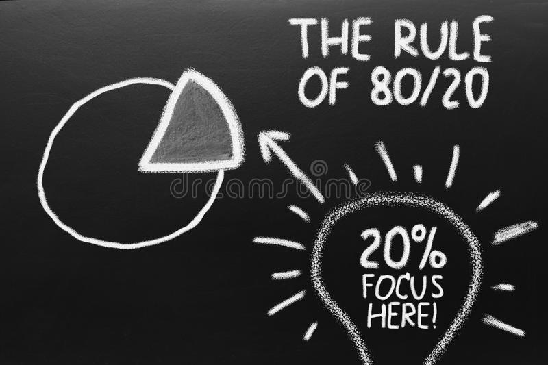 The rule of 80 20. Graph of paretto principle. royalty free stock image