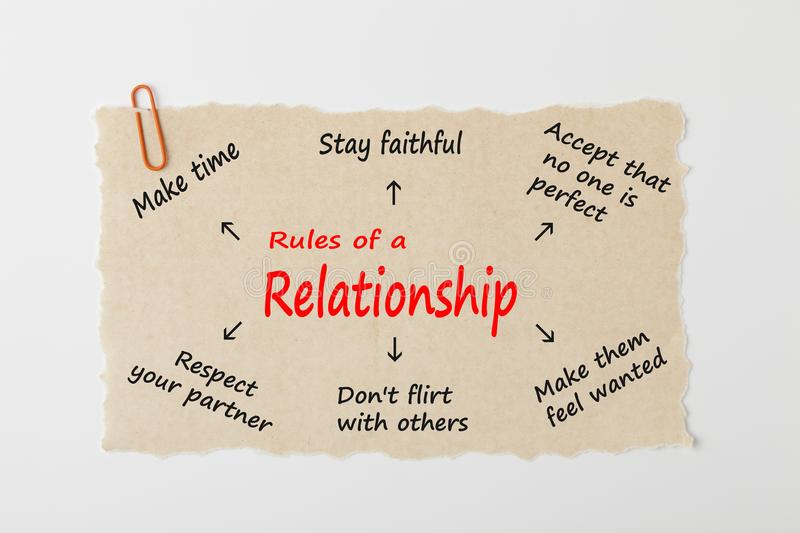 Rules of a Relationship Concept. Rules of a Relationship writen on old torn paper with paperclip on white background.Business concept.Top view royalty free stock photo