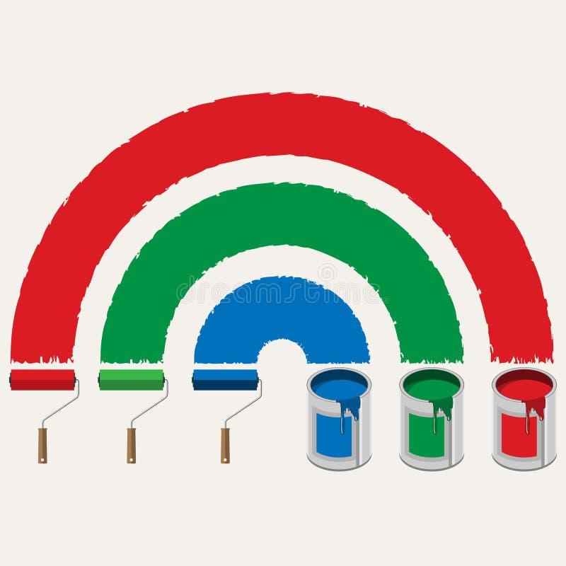 Rullborstar vektor illustrationer