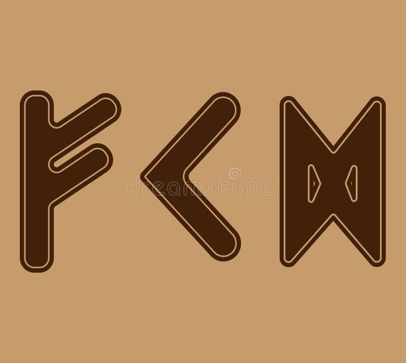 Runan symboliserar en ny början Och den norska Futharken är en uppsättning av vikingregler vektor illustrationer