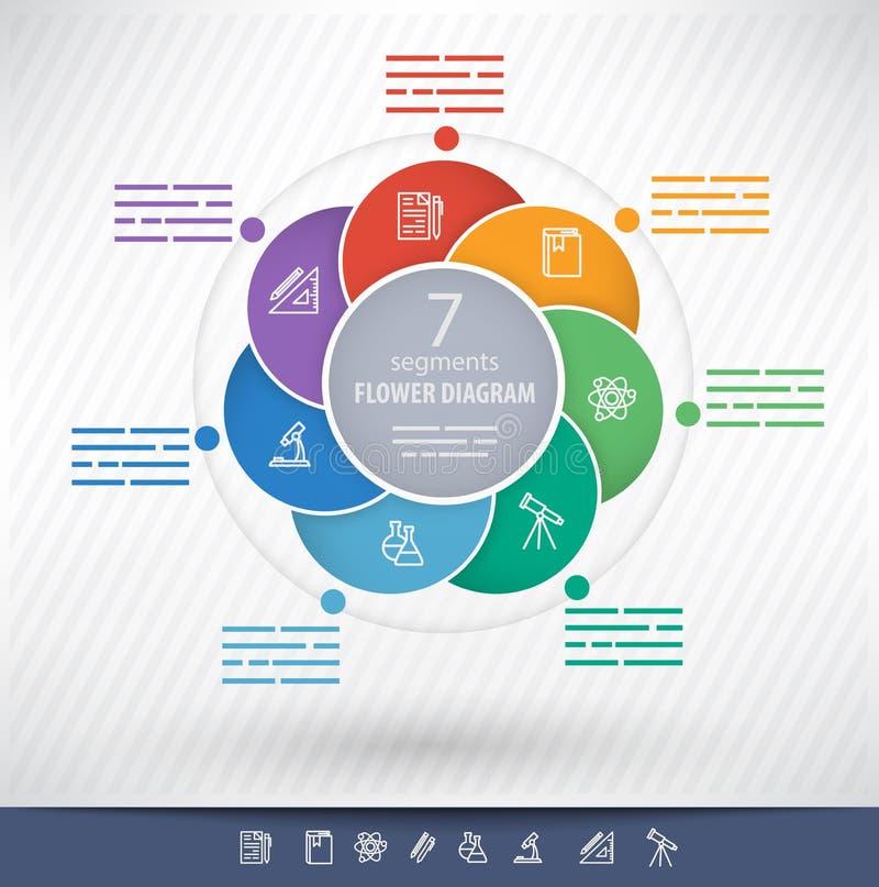 Rund presentationsmall vektor illustrationer