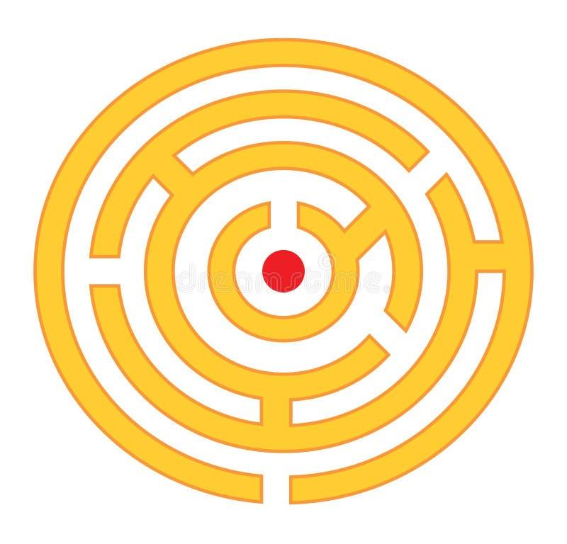 rund sikt för center maze arkivbilder