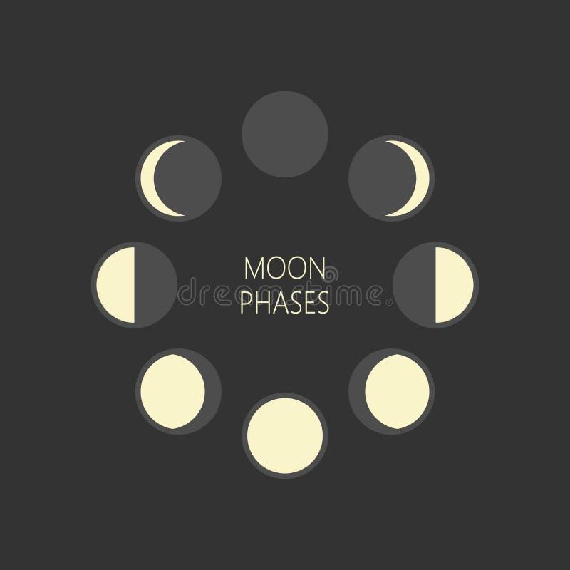 Rund vektorillustration för mån- faser Månefascirkulering royaltyfri illustrationer
