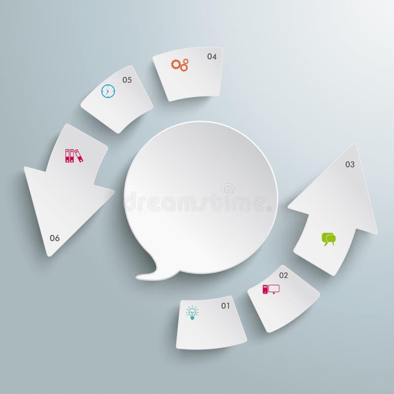 Runda alternativ för anförandebubblacirkulering 6 vektor illustrationer