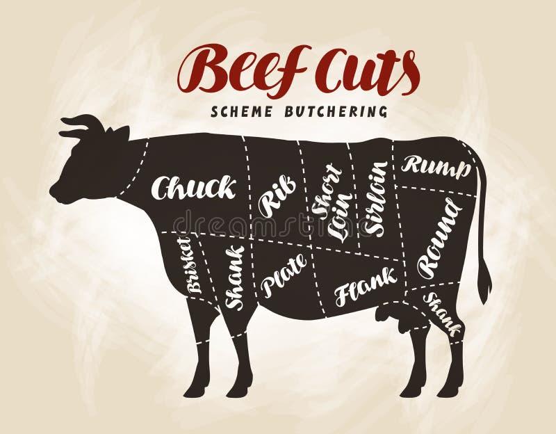 Rundvleesbesnoeiingen, diagram Vectorillustratie voor het restaurant of diner van het ontwerpmenu royalty-vrije illustratie