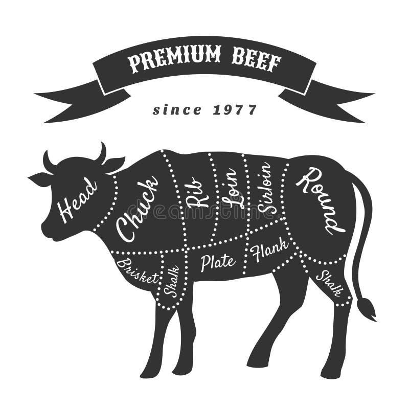 Rundvleesbesnoeiingen voor slagerijaffiche royalty-vrije illustratie