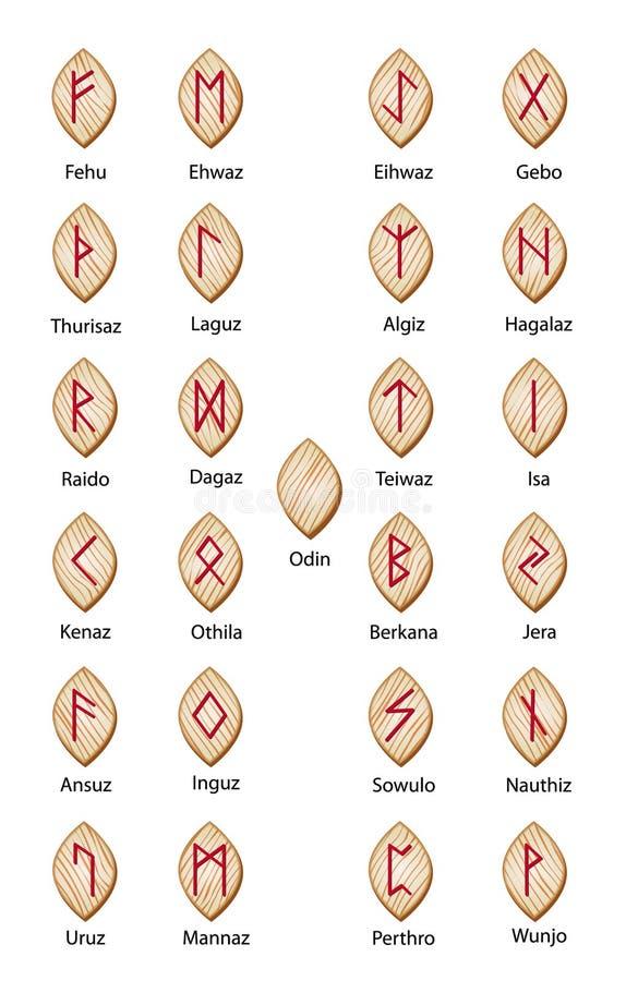 Runes de madeira ilustração do vetor