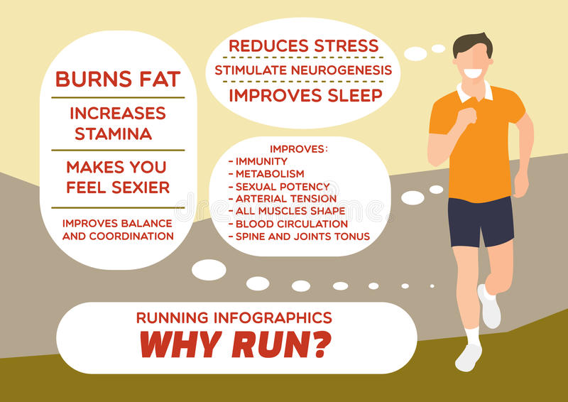 Running infographics. Flat design. Young adult faceless running man with informative bubbles. Vector illustration.  royalty free illustration