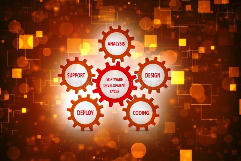 Runt flödesdiagram av livcirkuleringen av programvaruutvecklingsprocessen stock illustrationer