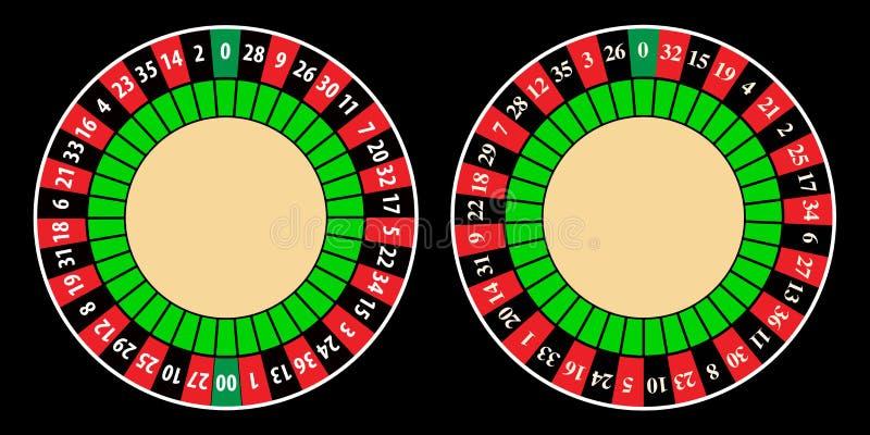Ruota di roulette americana ed europea illustrazione di stock