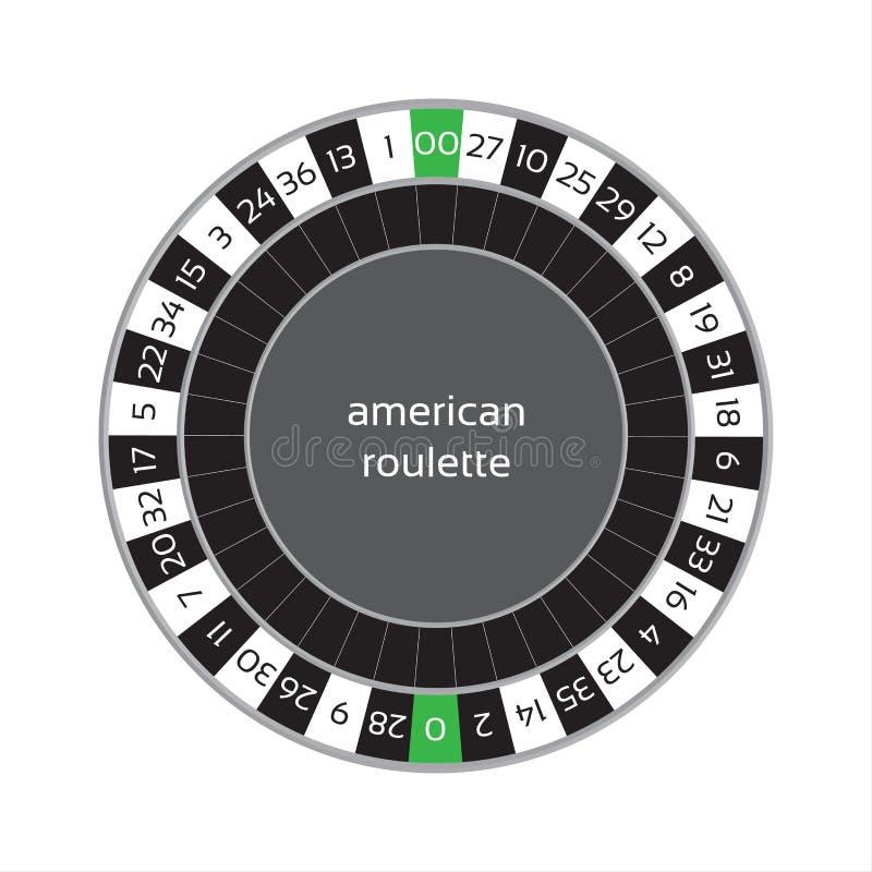 Ruota di roulette americana isolata su fondo bianco royalty illustrazione gratis