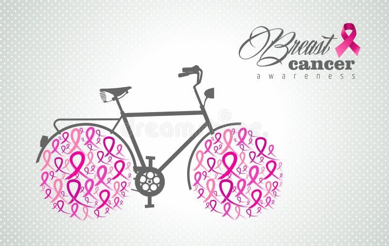 Ruote della bici di rosa del nastro di consapevolezza del cancro al seno illustrazione di stock