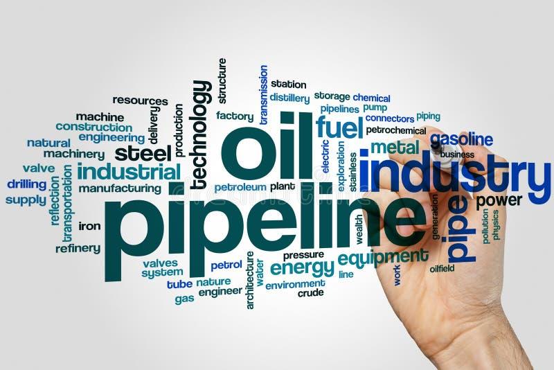 Rurociąg naftowego słowa chmura obrazy stock