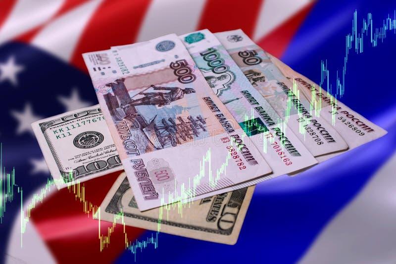 Rusia, Moscú 06/08/2019 Horario de cambios en la rublo rusa y dólar Dinero ruso y americano en un extracto foto de archivo libre de regalías