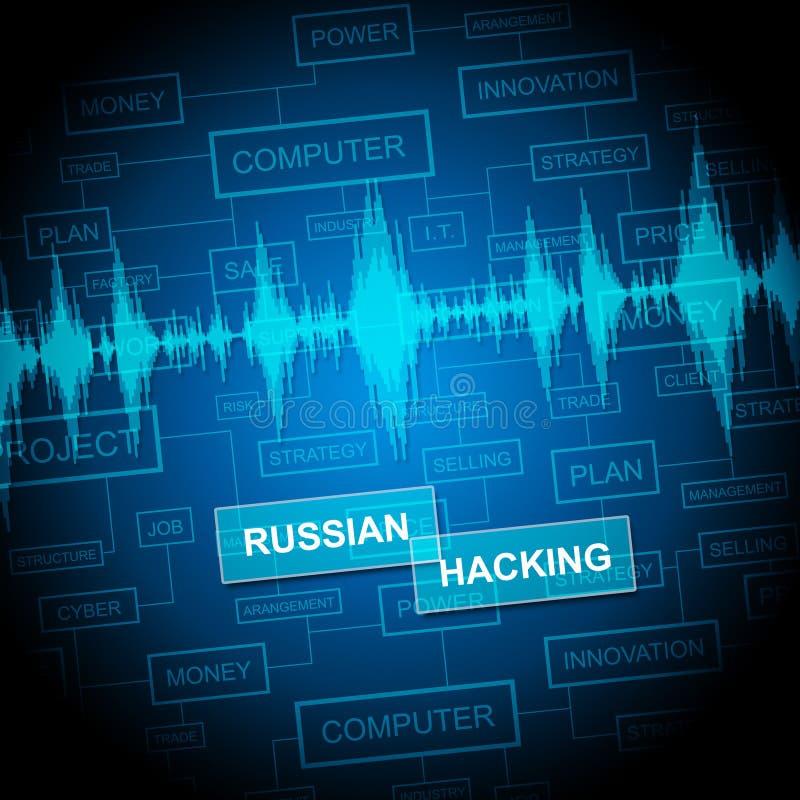 Russe, der Wort-und der Daten-3d Illustration zerhackt lizenzfreie abbildung