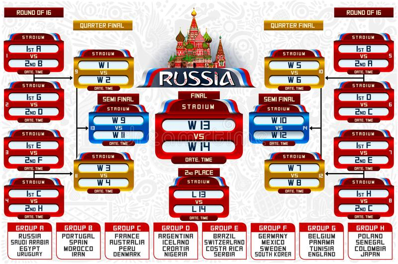 World Cup 2018 Groups Russia