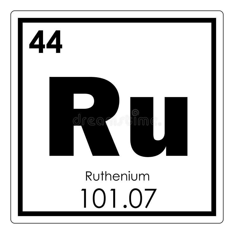 Ruthenium chemical element stock illustration