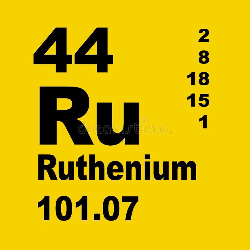 Periodic Table of Elements: Ruthenium vector illustration