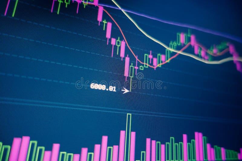 Rynek Papierów Wartościowych fluktuacja zdjęcia royalty free