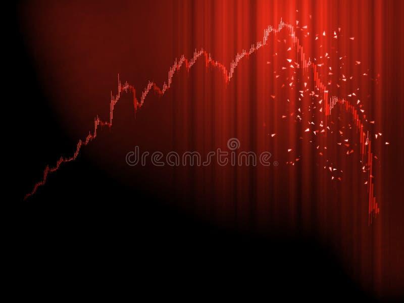 Rynek Papierów Wartościowych mapy paniki bubla pojęcie Czerwony świeczka kijów wykresu uderzenia szczytu spadek cen puszek dramat ilustracji