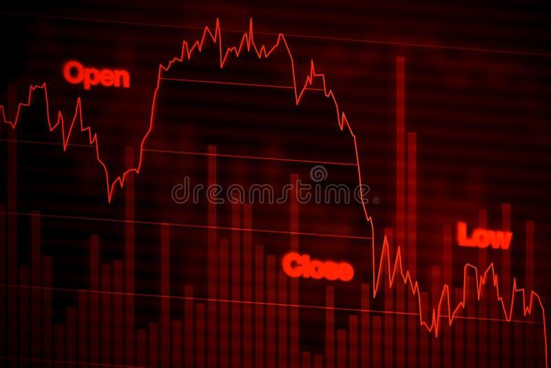Rynek Papierów Wartościowych mapy Spadać Zmniejszający się w rewolucjonistce obraz stock
