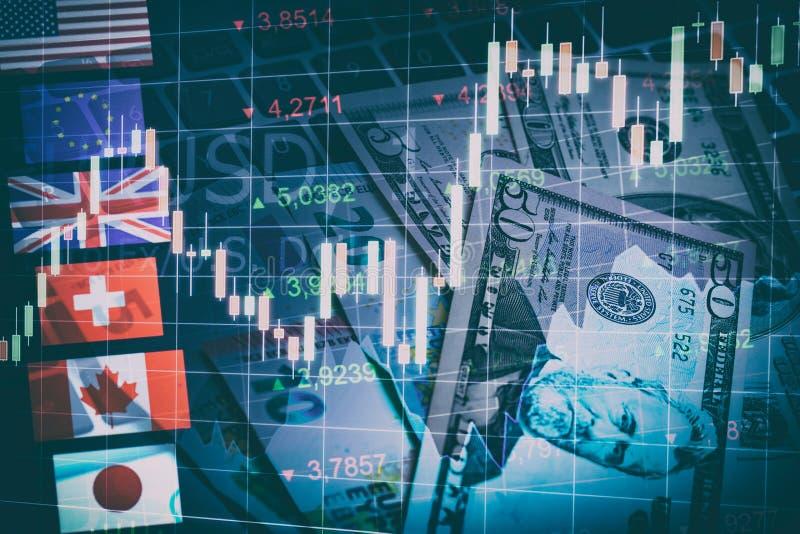 Rynek walutowy Wprowadzać na rynek waluta handlu pojęcie fotografia royalty free