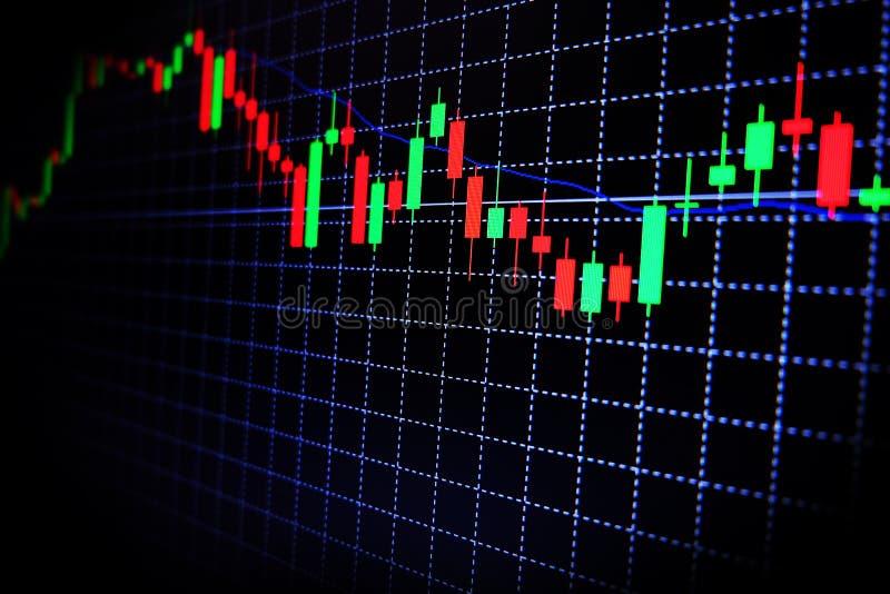 Rynku Papierów Wartościowych zielony i czerwony wykres z czarnym tłem, rynek walutowy wprowadzać na rynek, handlujący zdjęcie royalty free