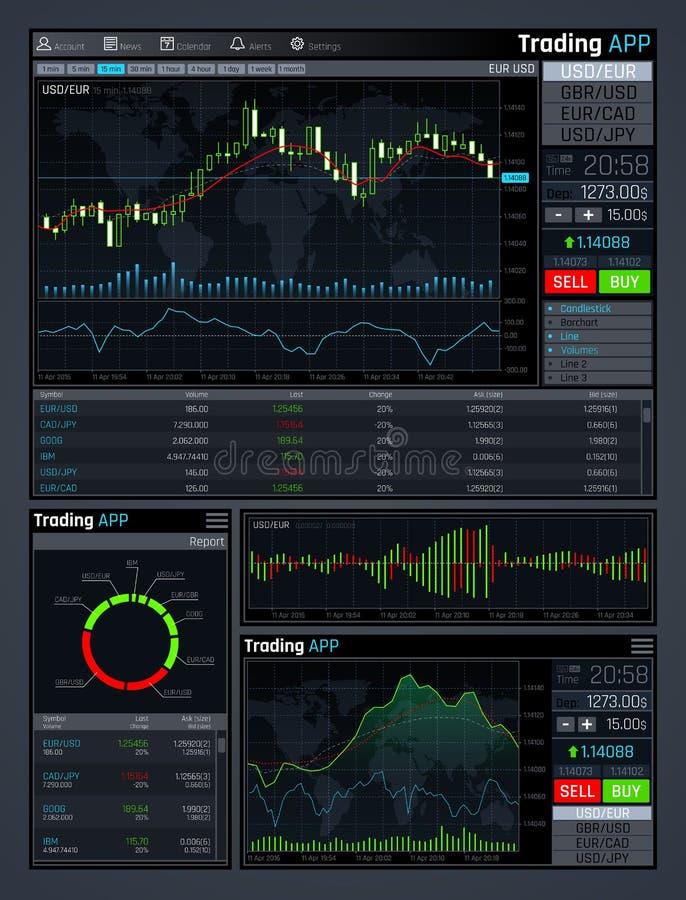 Rynku walutowego app targowy wektorowy interfejs z biznesowymi rynek finansowy mapami i globalnymi ekonomia dane wykresami royalty ilustracja