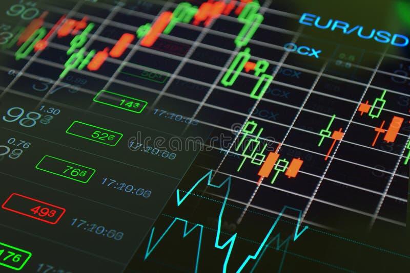 Rynku walutowego handel zdjęcia stock