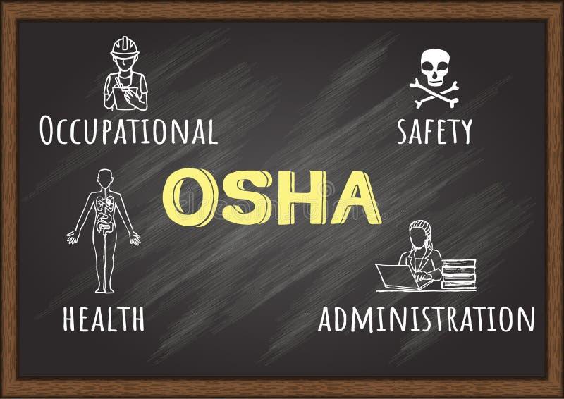 Rysowa? ilustracje o OSHA - Okupacyjny bezpiecze?stwo i administracja na chalkboard Akcyjny wektor royalty ilustracja