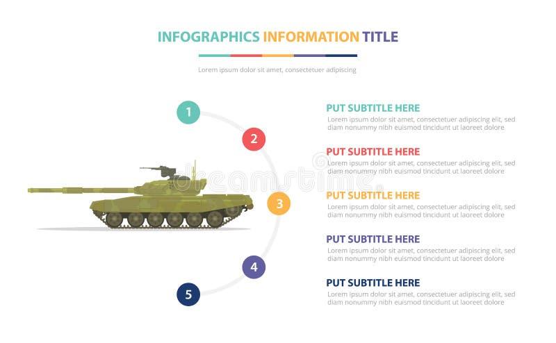 Ryssland listar det sovjetiska infographic mallbegreppet med fem punkter och olik färg med ren modern vit bakgrund - vektor illustrationer