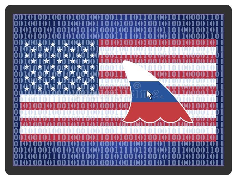 Ryssland som spionerar på Amerika vektor illustrationer