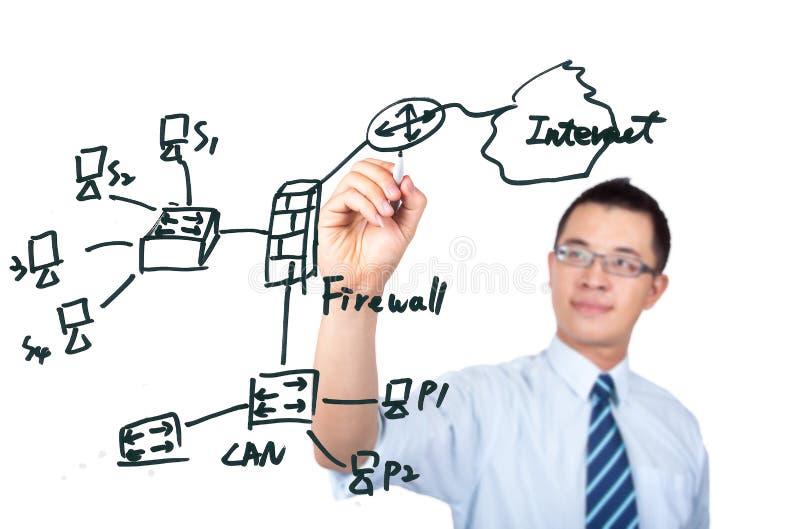 rysunkowa inżyniera wykresu internetów sieć zdjęcie stock