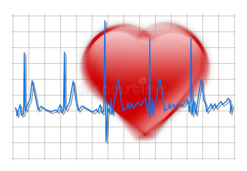 rytm serca drży ilustracja wektor