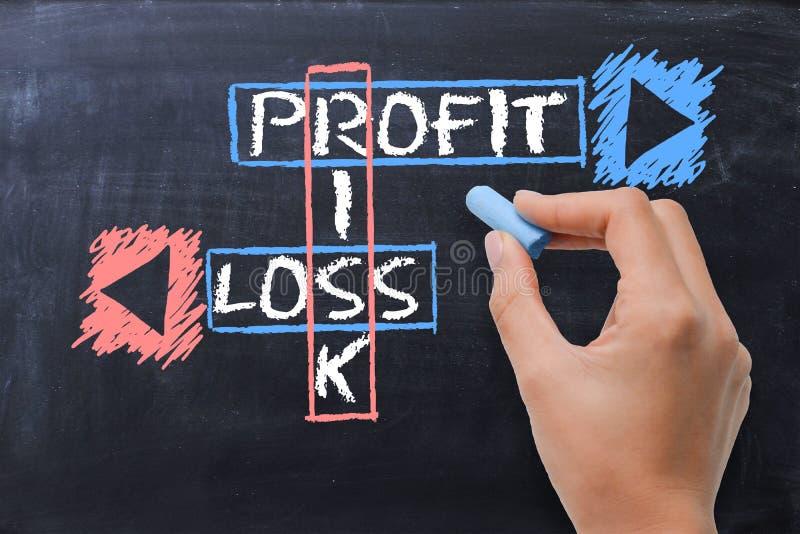 Ryzyka, zysku i straty crossword na blackboard, obrazy stock