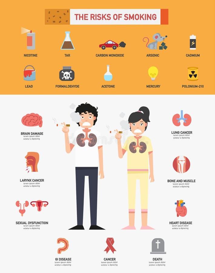 Ryzyko dymienia infographics ilustracji