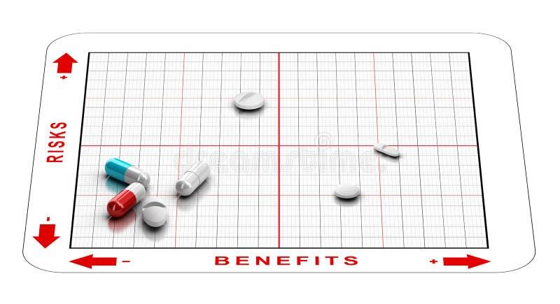 Ryzyko Korzysta Assesment leki Próby Kliniczne i efekt uboczny ilustracji