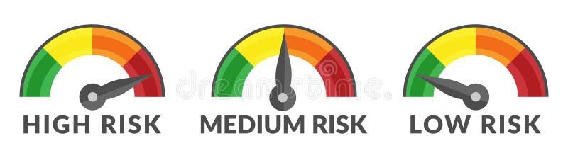 Ryzyko wymiernika skali miary Wysoka, Średnia i O Niskim Ryzyku szybkościomierz ikona od zieleni rewolucjonistka Odizolowywająca, royalty ilustracja