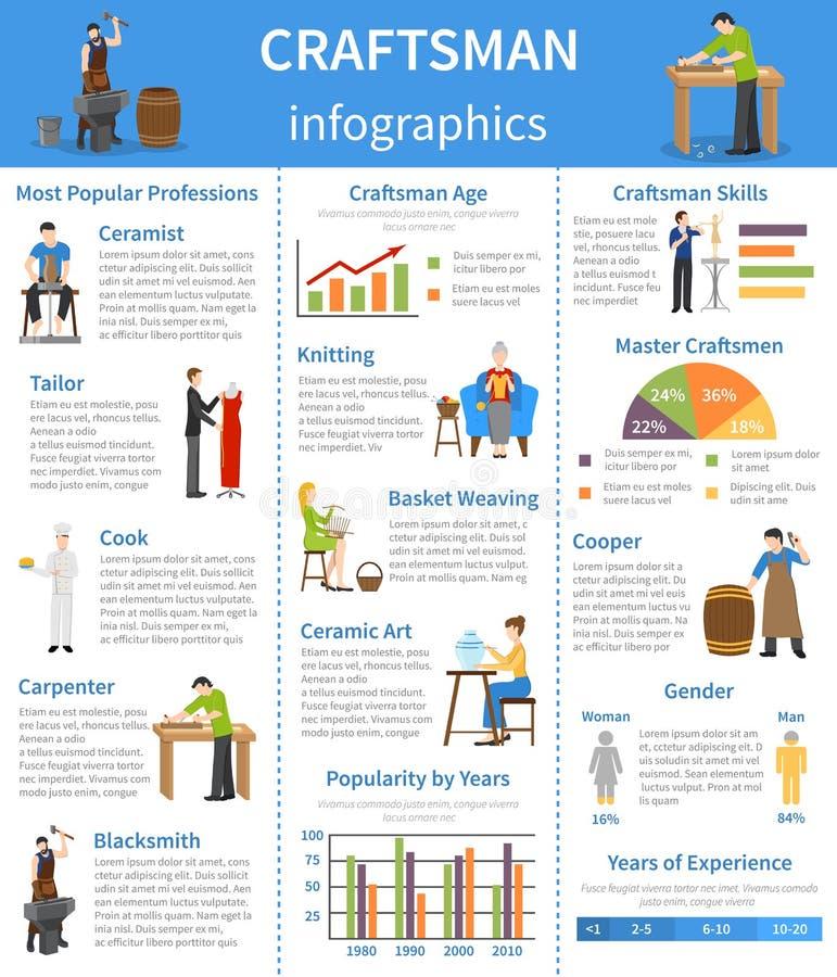 Rzemieślnika mieszkanie Infographics royalty ilustracja