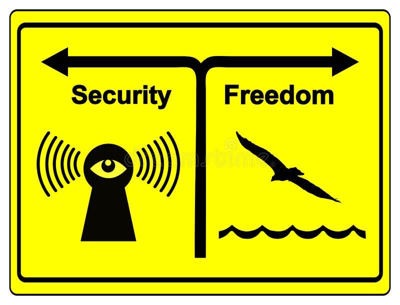 Säkerhet eller frihet vektor illustrationer