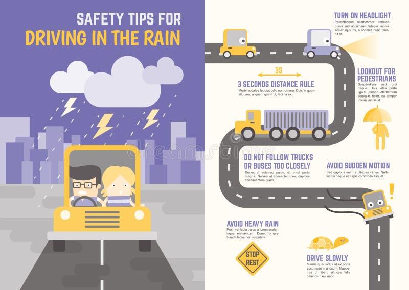 Säkerhetsspetsar för körning i regnet vektor illustrationer