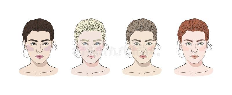 Säsongsbetonade färgtyper för kvinnor flår skönhetuppsättningen: Sommar höst, vinter, vår Unga kvinnliga framsidor, utgör skuggor royaltyfri illustrationer