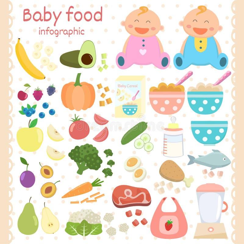 Säuglingsnahrungsikonen eingestellt Säuglingsnahrung infographic Gemüse, Früchte stock abbildung