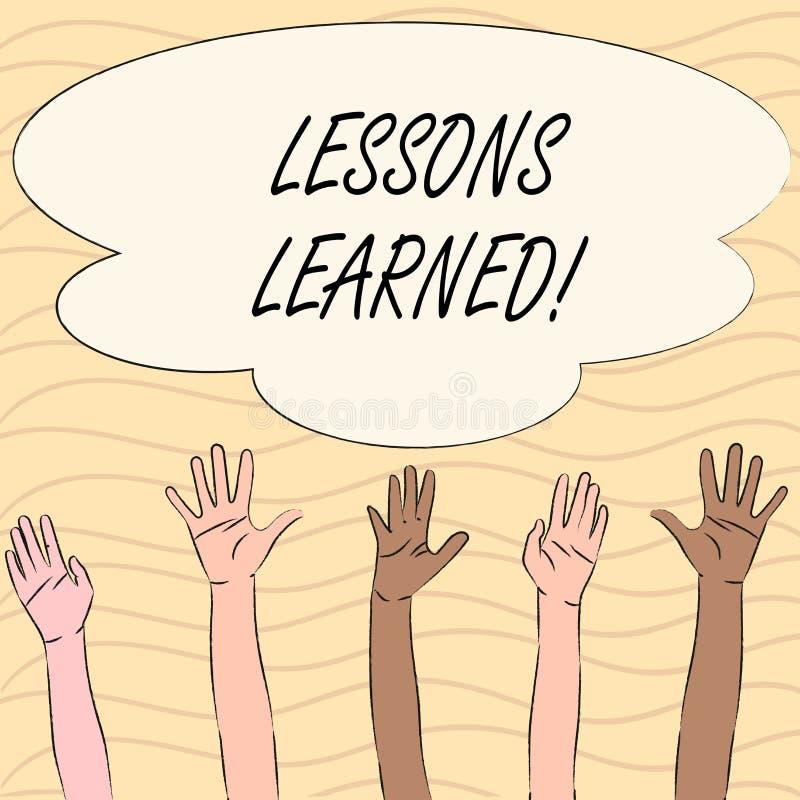 Słowa writing teksta lekcje Uczyli się Biznesowy pojęcie dla doświadczeń które muszą brać pod uwagę w przyszłości ilustracji