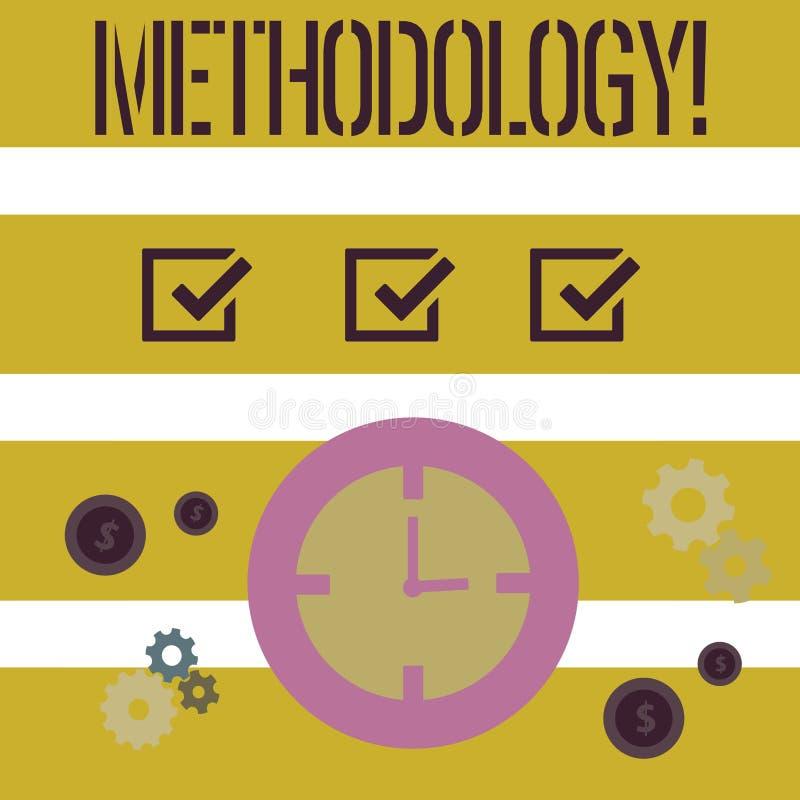 Słowa writing teksta metodologia Biznesowy pojęcie dla systemu metody używać w nauce podążać lub aktywność krokach ilustracji