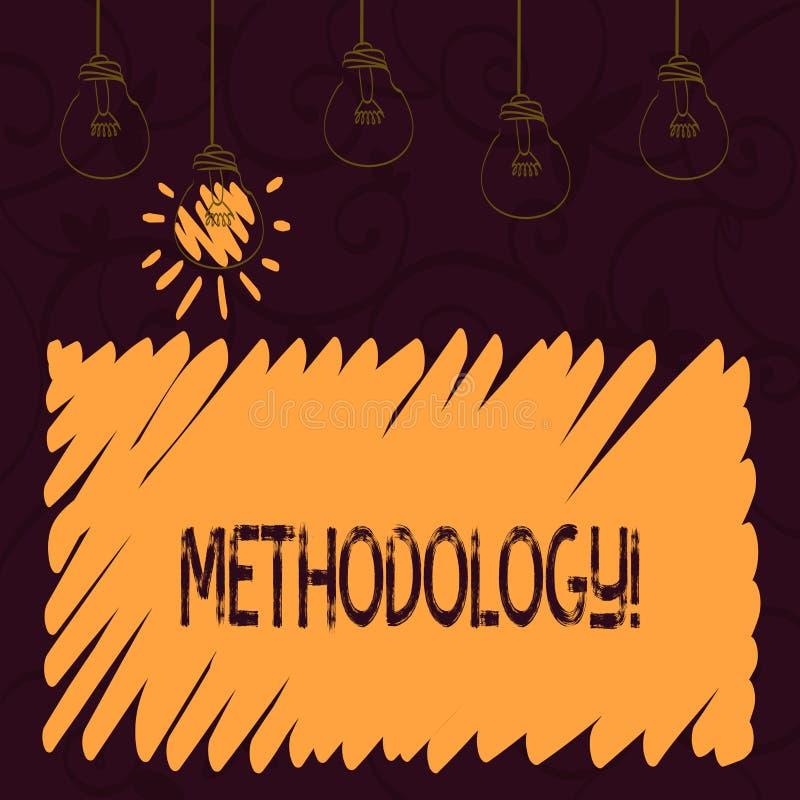 Słowa writing teksta metodologia Biznesowy pojęcie dla systemu metody używać w nauce podążać lub aktywność krokach royalty ilustracja