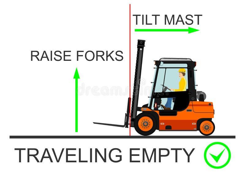 Sécurité de chariot élévateur Vecteur illustration de vecteur