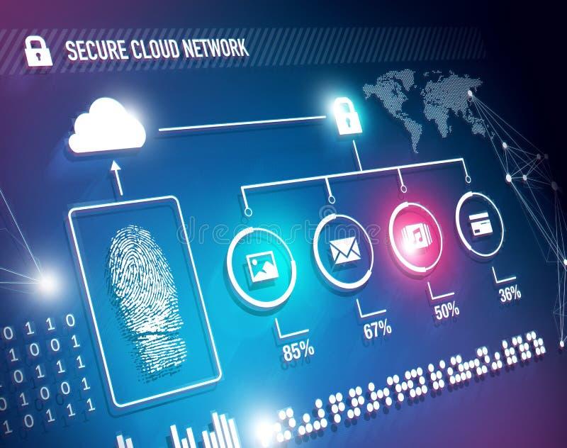 Sécurité de réseau de nuage illustration stock